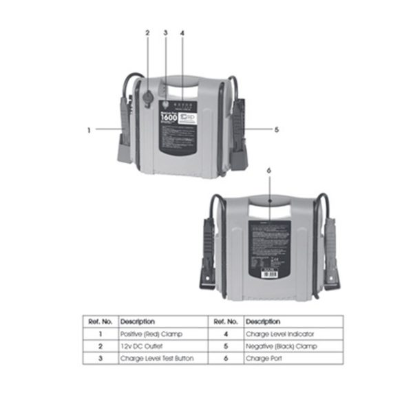 SIP Rescue Pac 1600 Battery Booster [SIP 03936]